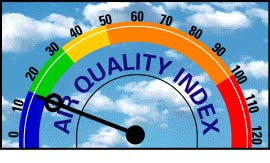 Ottawa Downtown Air Quality Index = 15