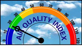 Barrie Air Quality Index = 19