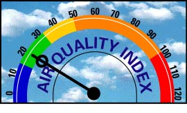 Kingston Air Quality Index = 21