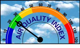 Ottawa Downtown Air Quality Index = 24