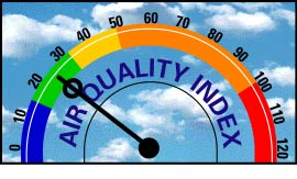 Ottawa Downtown Air Quality Index = 25
